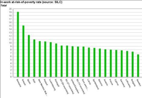 Grafico-trabajo-pobreza-relativa_EDIIMA20140124_0038_5